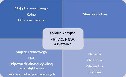 Ubezpieczenia Uniqa Biała Podlaska